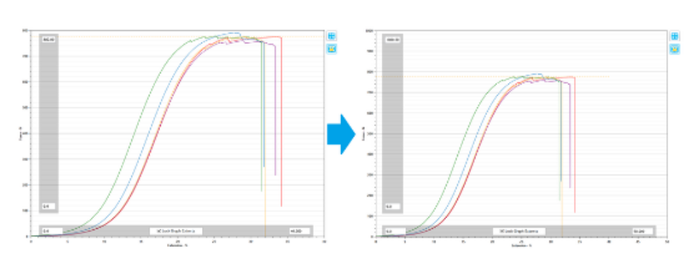customisable graph extents on testwise 2021